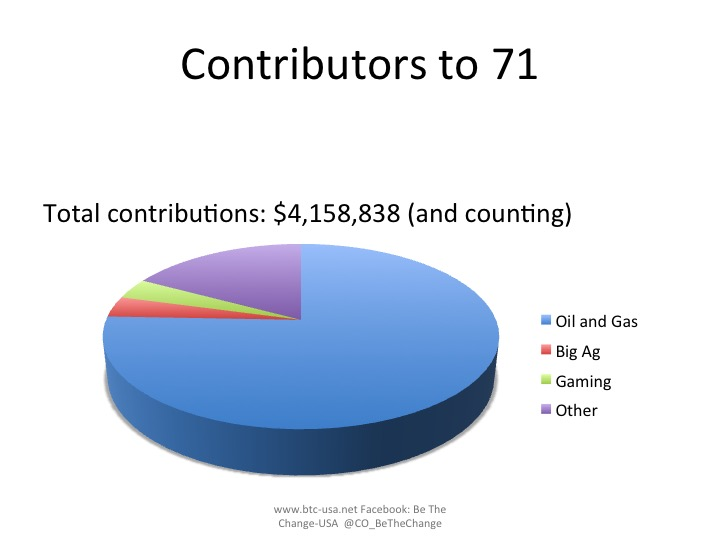71_contributors